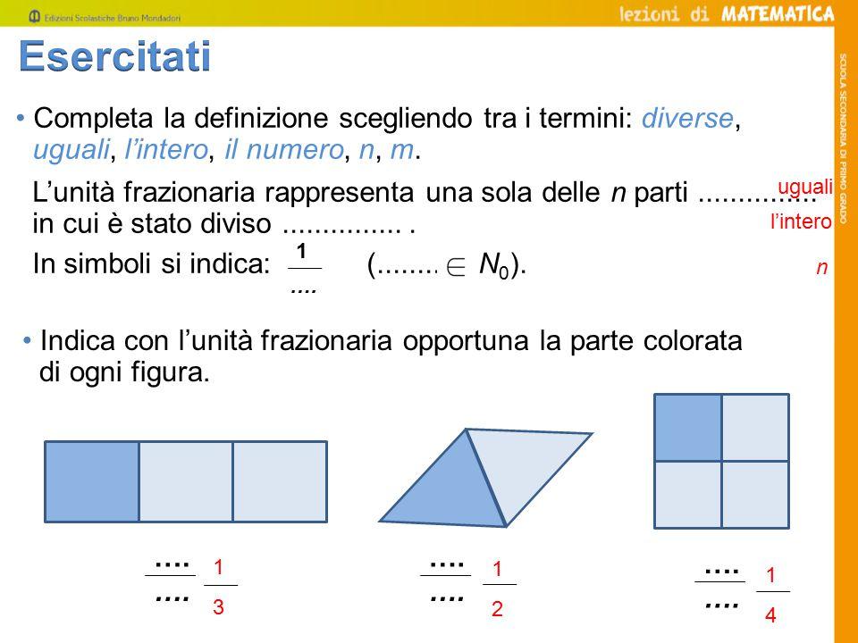 Indica con l'unità frazionaria opportuna la parte colorata di ogni figura. …. 1 3 1 2 1 4 Completa la definizione scegliendo tra i termini: diverse, u