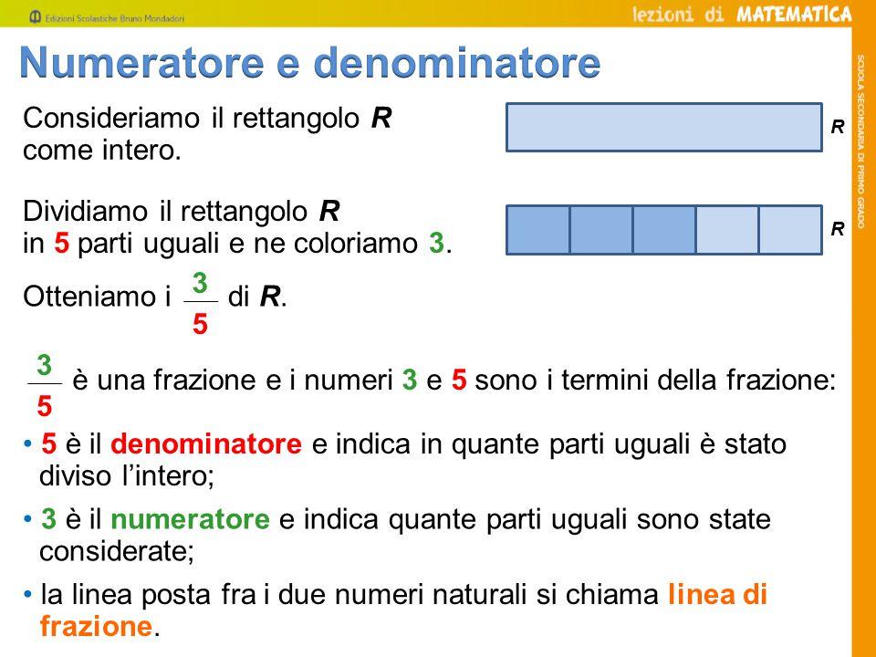 3 5 Otteniamo i di R. 5 è il denominatore e indica in quante parti uguali è stato diviso l'intero; 3 è il numeratore e indica quante parti uguali sono
