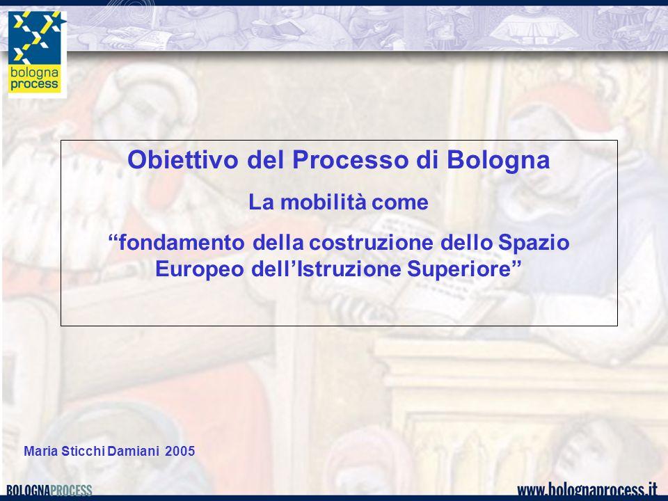 Obiettivo del Processo di Bologna La mobilità come fondamento della costruzione dello Spazio Europeo dell'Istruzione Superiore Maria Sticchi Damiani 2005