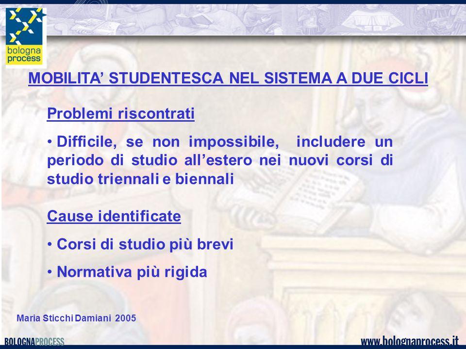 MOBILITA' STUDENTESCA NEL SISTEMA A DUE CICLI Problemi riscontrati Difficile, se non impossibile, includere un periodo di studio all'estero nei nuovi