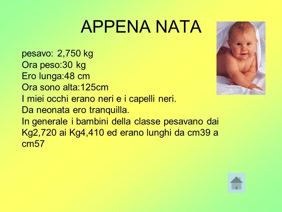 APPENA NATA pesavo: 2,750 kg Ora peso:30 kg Ero lunga:48 cm Ora sono alta:125cm I miei occhi erano neri e i capelli neri. Da neonata ero tranquilla. I