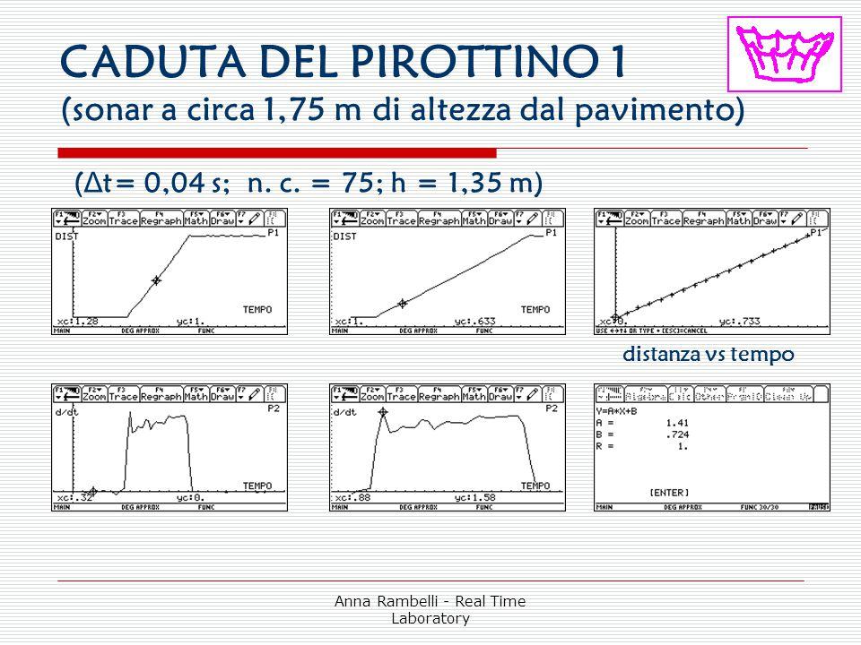 Anna Rambelli - Real Time Laboratory CADUTA DEL PIROTTINO 1 (sonar a circa 1,75 m di altezza dal pavimento) distanza vs tempo ( Δ t= 0,04 s; n. c. = 7
