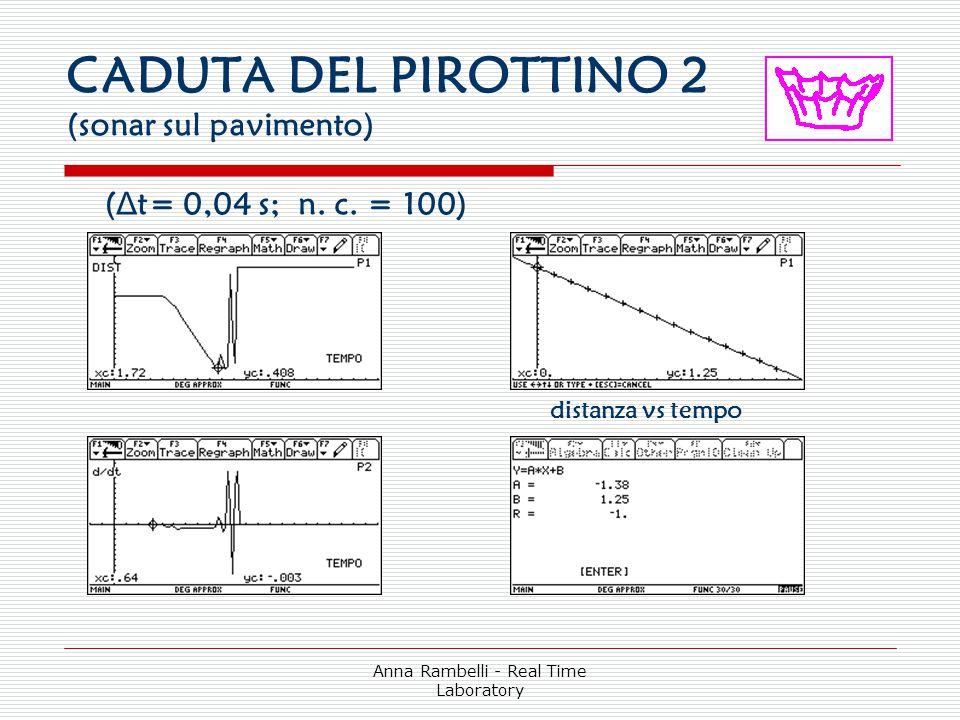 Anna Rambelli - Real Time Laboratory CADUTA DEL PIROTTINO 2 (sonar sul pavimento) distanza vs tempo ( Δ t= 0,04 s; n. c. = 100)
