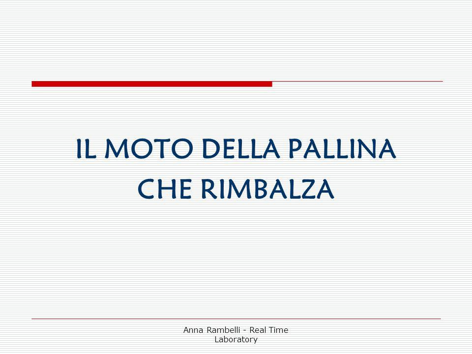 Anna Rambelli - Real Time Laboratory Il moto della pallina che rimbalza Anna Rambelli – Real Time Laboratory