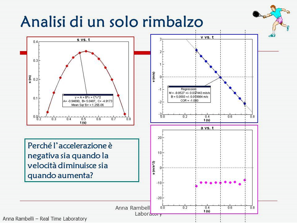 Anna Rambelli - Real Time Laboratory Analisi di un solo rimbalzo Perché l'accelerazione è negativa sia quando la velocità diminuisce sia quando aument