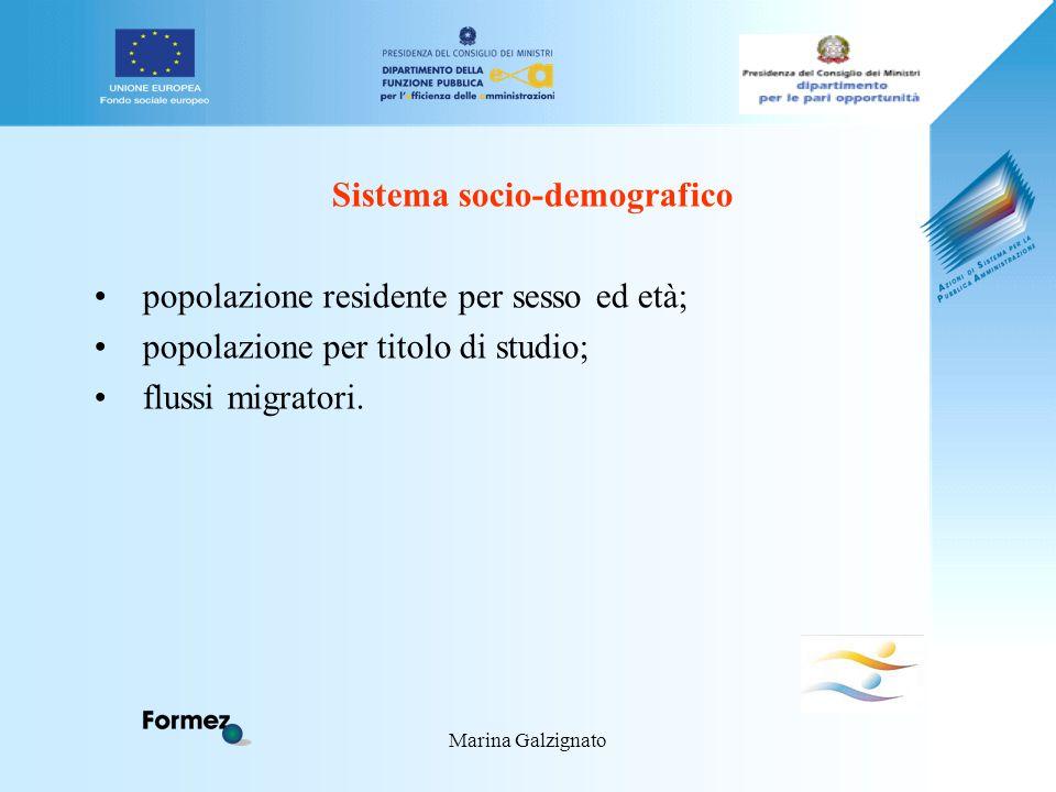 Marina Galzignato Sistema socio-demografico popolazione residente per sesso ed età; popolazione per titolo di studio; flussi migratori.