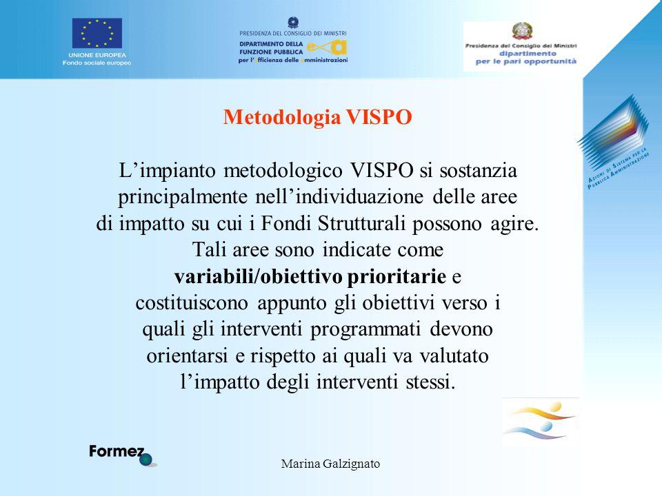 Marina Galzignato Metodologia VISPO L'impianto metodologico VISPO si sostanzia principalmente nell'individuazione delle aree di impatto su cui i Fondi Strutturali possono agire.