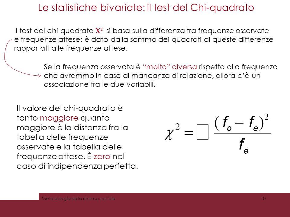 Le statistiche bivariate: il test del Chi-quadrato Il test del chi-quadrato Х 2 si basa sulla differenza tra frequenze osservate e frequenze attese: è