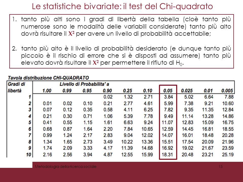 Le statistiche bivariate: il test del Chi-quadrato 1.tanto più alti sono i gradi di libertà della tabella (cioè tanto più numerose sono le modalità de
