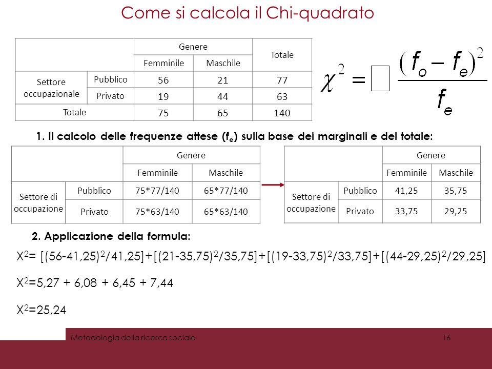 Come si calcola il Chi-quadrato 16Metodologia della ricerca sociale Genere Totale FemminileMaschile Settore occupazionale Pubblico 562177 Privato 1944