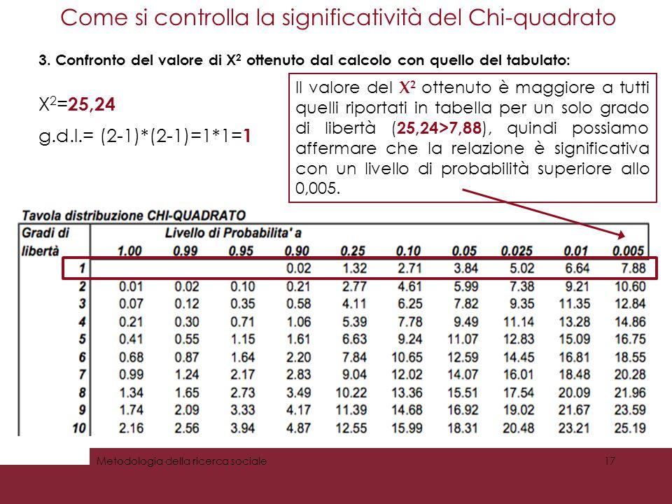 17Metodologia della ricerca sociale Come si controlla la significatività del Chi-quadrato 3. Confronto del valore di X 2 ottenuto dal calcolo con quel