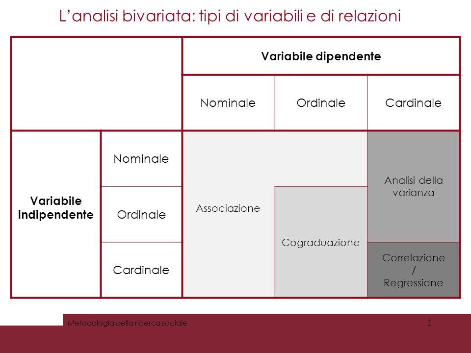 L'analisi bivariata: tipi di variabili e di relazioni Variabile dipendente NominaleOrdinaleCardinale Variabile indipendente Nominale Associazione Anal