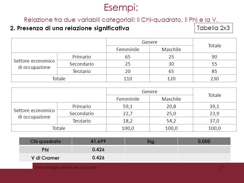 Esempi: Relazione tra due variabili categoriali: il Chi-quadrato, il Phi e la V. 27Metodologia della ricerca sociale 2. Presenza di una relazione sign