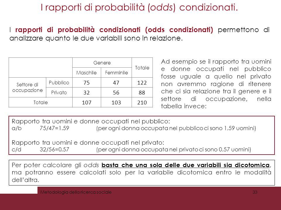 I rapporti di probabilità (odds) condizionati. Genere Totale MaschileFemminile Settore di occupazione Pubblico 7547122 Privato 325688 Totale 107103210