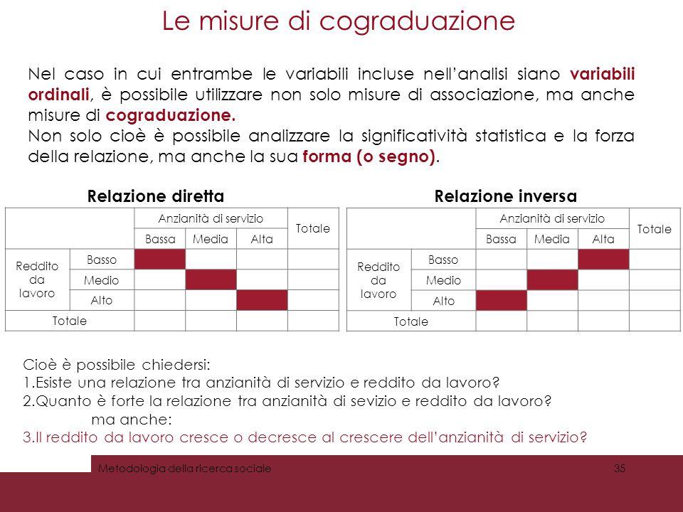 Le misure di cograduazione 35Metodologia della ricerca sociale Nel caso in cui entrambe le variabili incluse nell'analisi siano variabili ordinali, è