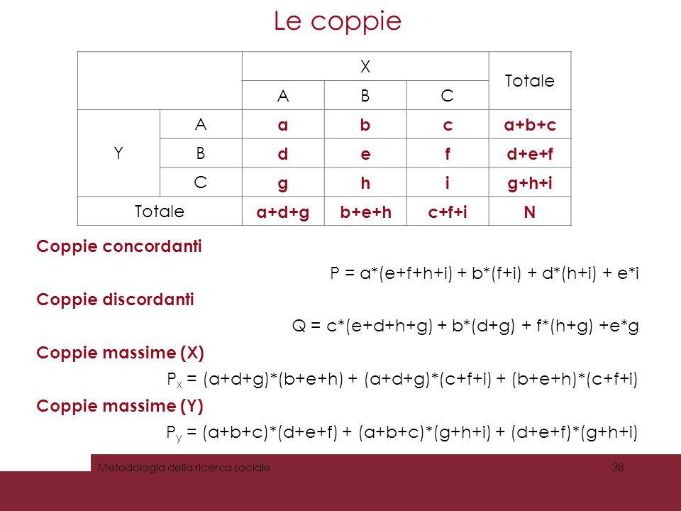 Le coppie 38Metodologia della ricerca sociale X Totale ABC Y A abca+b+c B defd+e+f C ghig+h+i Totale a+d+gb+e+hc+f+iN Coppie concordanti P = a*(e+f+h+