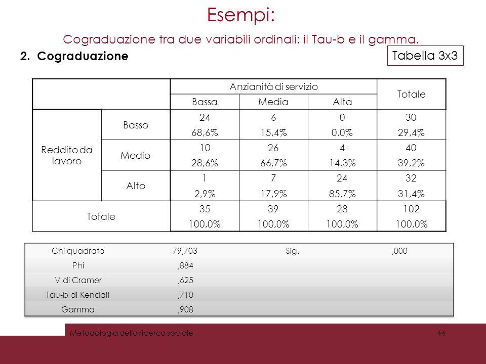 Esempi: Cograduazione tra due variabili ordinali: il Tau-b e il gamma. 44Metodologia della ricerca sociale 2. Cograduazione Tabella 3x3 Anzianità di s