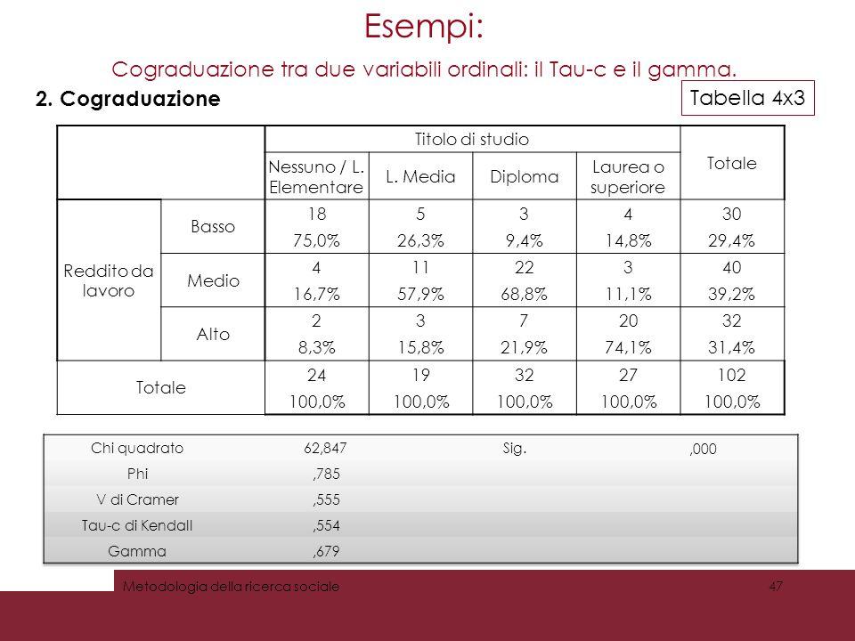 Esempi: Cograduazione tra due variabili ordinali: il Tau-c e il gamma. 47Metodologia della ricerca sociale 2. Cograduazione Tabella 4x3 Titolo di stud