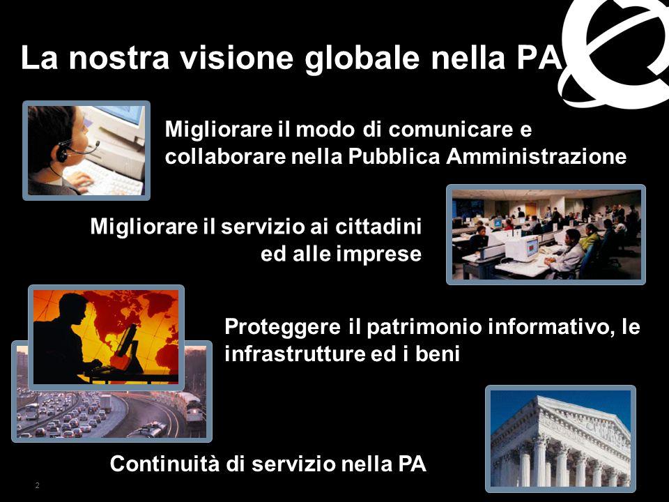 2 La nostra visione globale nella PA Migliorare il servizio ai cittadini ed alle imprese Continuità di servizio nella PA Migliorare il modo di comunicare e collaborare nella Pubblica Amministrazione Proteggere il patrimonio informativo, le infrastrutture ed i beni