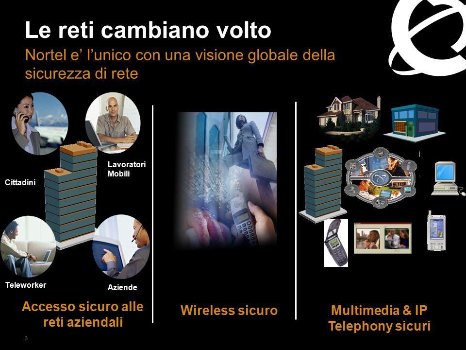 3 Le reti cambiano volto Accesso sicuro alle reti aziendali Wireless sicuroMultimedia & IP Telephony sicuri Teleworker Cittadini Aziende Lavoratori Mobili Nortel e' l'unico con una visione globale della sicurezza di rete
