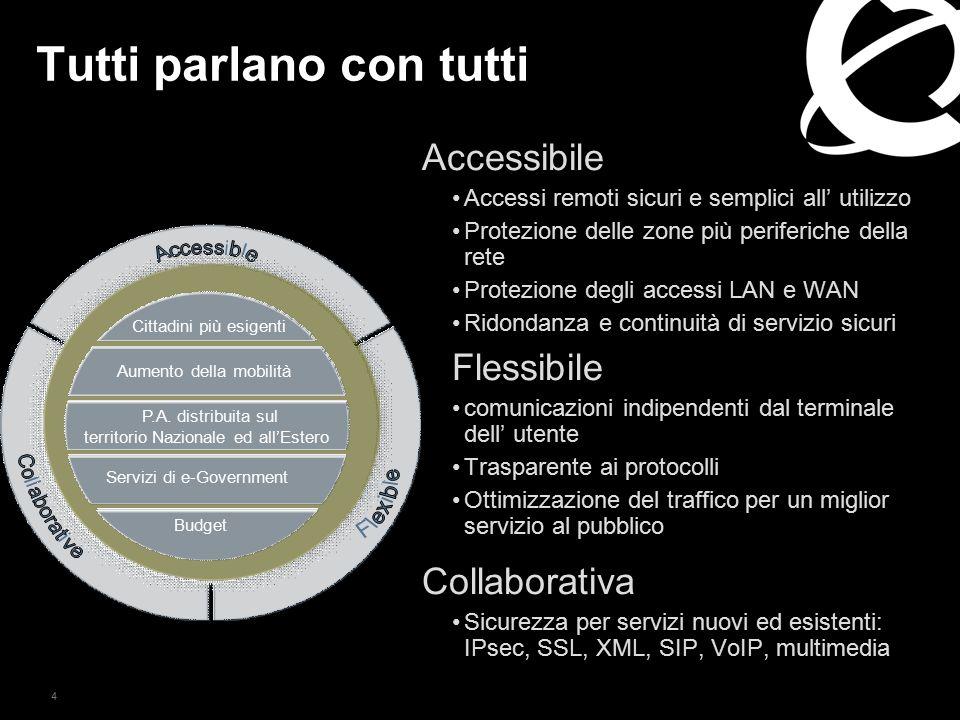 4 Tutti parlano con tutti Accessibile Accessi remoti sicuri e semplici all' utilizzo Protezione delle zone più periferiche della rete Protezione degli