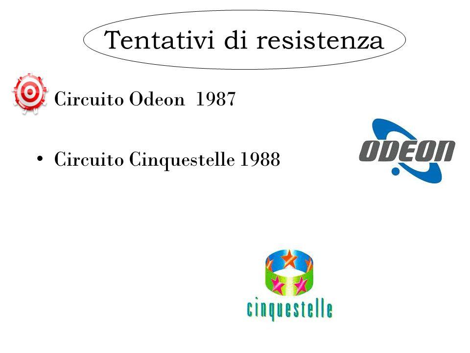 Circuito Odeon 1987 Circuito Cinquestelle 1988 Tentativi di resistenza