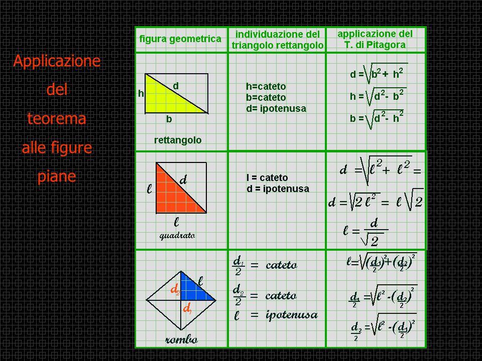 c1c1 c2c2 Dati: c 1 = cm 4 c 2 = cm 3 Richiesta: P = c 1 +c 2 +i incognita i 2 i = c 2 1 + c 2 = cm 4 2 +3 2 = cm 16 +9 = cm 25 =cm 5 P = c 1 +c 2 +i= cm(3+4+5)= cm12 Soluzione