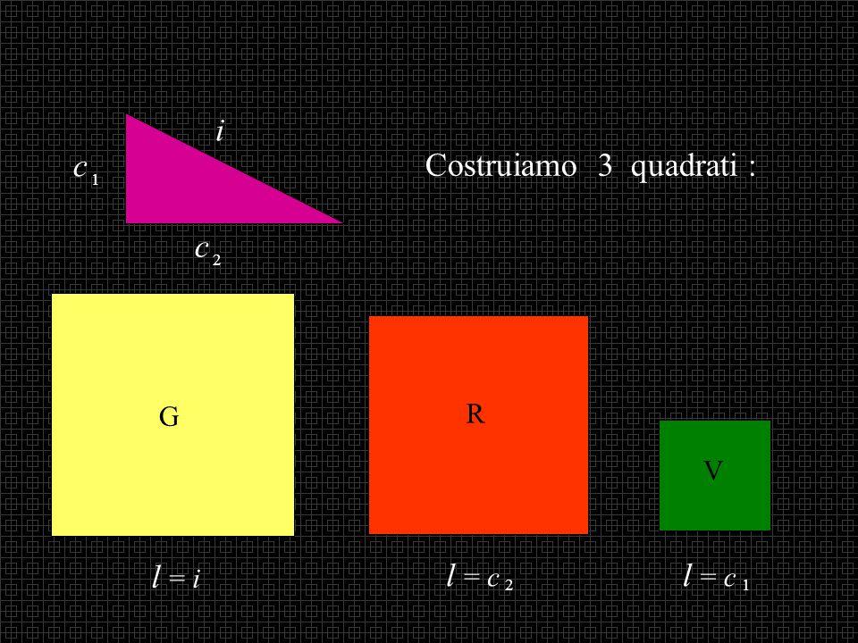Quadrato costruito sul cateto maggiore Quadrato costruito sul cateto minore Quadrato costruito sull'ipotenusa