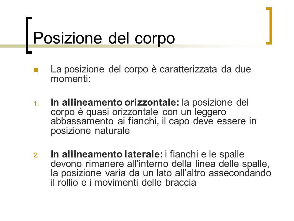 Posizione del corpo La posizione del corpo è caratterizzata da due momenti: 1.