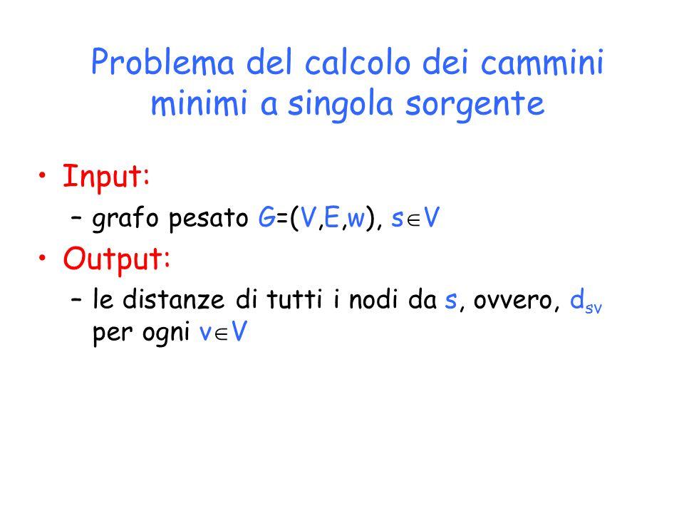 Problema del calcolo dei cammini minimi a singola sorgente Input: –grafo pesato G=(V,E,w), s  V Output: –le distanze di tutti i nodi da s, ovvero, d