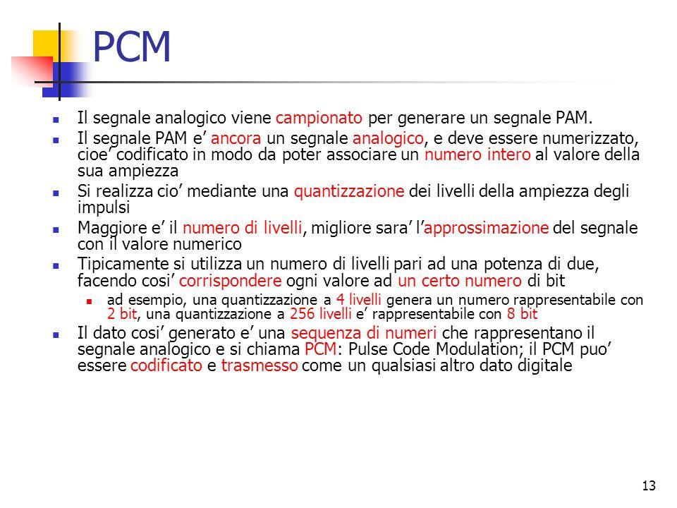 13 PCM Il segnale analogico viene campionato per generare un segnale PAM.