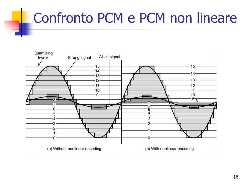 16 Confronto PCM e PCM non lineare