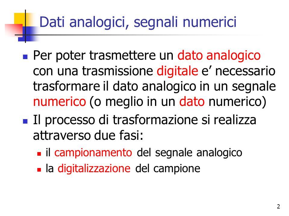 2 Dati analogici, segnali numerici Per poter trasmettere un dato analogico con una trasmissione digitale e' necessario trasformare il dato analogico in un segnale numerico (o meglio in un dato numerico) Il processo di trasformazione si realizza attraverso due fasi: il campionamento del segnale analogico la digitalizzazione del campione