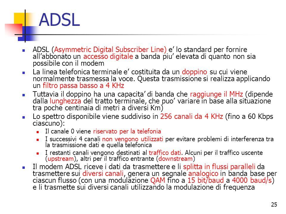 25 ADSL ADSL (Asymmetric Digital Subscriber Line) e' lo standard per fornire all'abbonato un accesso digitale a banda piu' elevata di quanto non sia possibile con il modem La linea telefonica terminale e' costituita da un doppino su cui viene normalmente trasmessa la voce.