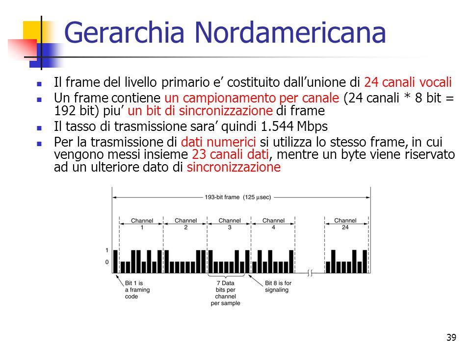 39 Gerarchia Nordamericana Il frame del livello primario e' costituito dall'unione di 24 canali vocali Un frame contiene un campionamento per canale (24 canali * 8 bit = 192 bit) piu' un bit di sincronizzazione di frame Il tasso di trasmissione sara' quindi 1.544 Mbps Per la trasmissione di dati numerici si utilizza lo stesso frame, in cui vengono messi insieme 23 canali dati, mentre un byte viene riservato ad un ulteriore dato di sincronizzazione