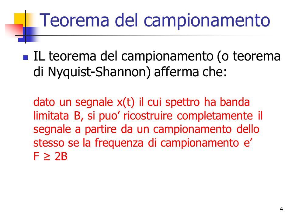 4 Teorema del campionamento IL teorema del campionamento (o teorema di Nyquist-Shannon) afferma che: dato un segnale x(t) il cui spettro ha banda limitata B, si puo' ricostruire completamente il segnale a partire da un campionamento dello stesso se la frequenza di campionamento e' F ≥ 2B