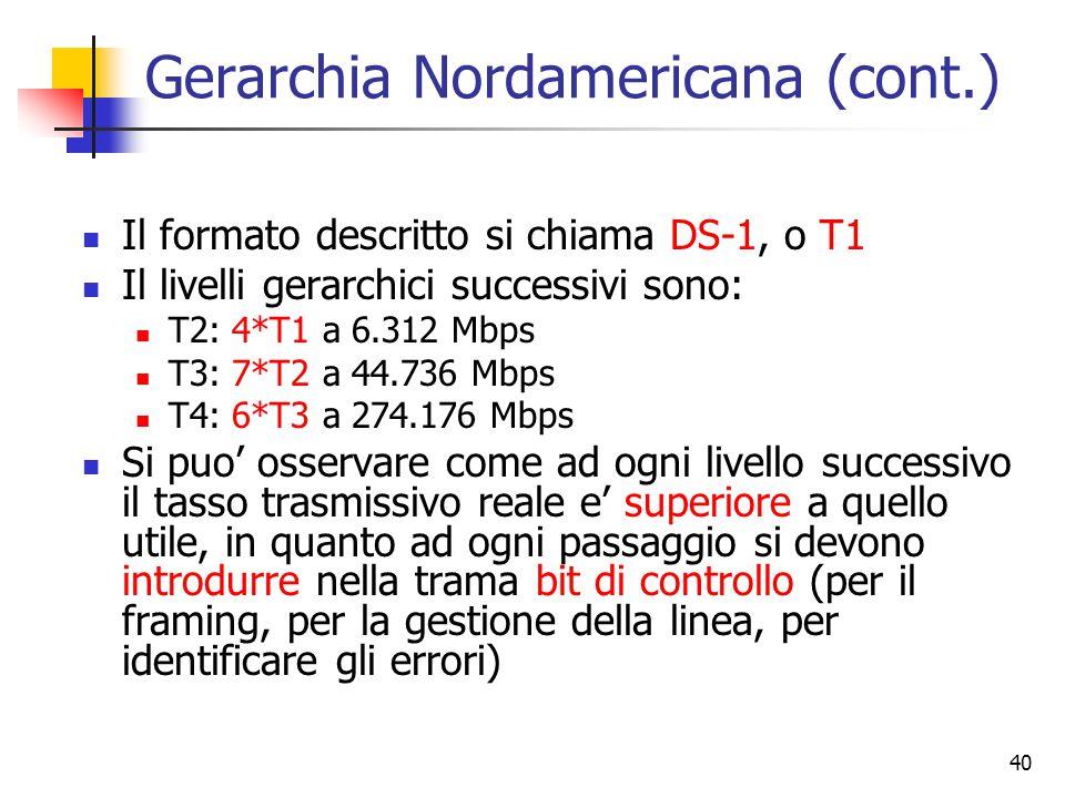 40 Gerarchia Nordamericana (cont.) Il formato descritto si chiama DS-1, o T1 Il livelli gerarchici successivi sono: T2: 4*T1 a 6.312 Mbps T3: 7*T2 a 44.736 Mbps T4: 6*T3 a 274.176 Mbps Si puo' osservare come ad ogni livello successivo il tasso trasmissivo reale e' superiore a quello utile, in quanto ad ogni passaggio si devono introdurre nella trama bit di controllo (per il framing, per la gestione della linea, per identificare gli errori)