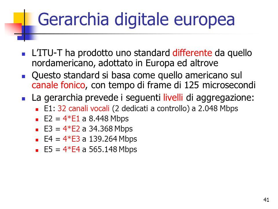 41 Gerarchia digitale europea L'ITU-T ha prodotto uno standard differente da quello nordamericano, adottato in Europa ed altrove Questo standard si basa come quello americano sul canale fonico, con tempo di frame di 125 microsecondi La gerarchia prevede i seguenti livelli di aggregazione: E1: 32 canali vocali (2 dedicati a controllo) a 2.048 Mbps E2 = 4*E1 a 8.448 Mbps E3 = 4*E2 a 34.368 Mbps E4 = 4*E3 a 139.264 Mbps E5 = 4*E4 a 565.148 Mbps