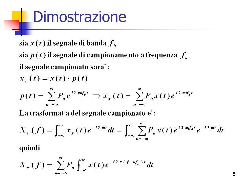 6 Dimostrazione (cont.) Questo significa che lo spettro del segnale campionato e' costituito dalla replica dello spettro del segnale originale traslato ai multipli della frequenza del segnale di impulsi utilizzato per campionarlo, e moltiplicato per un fattore proporzionale (P n )