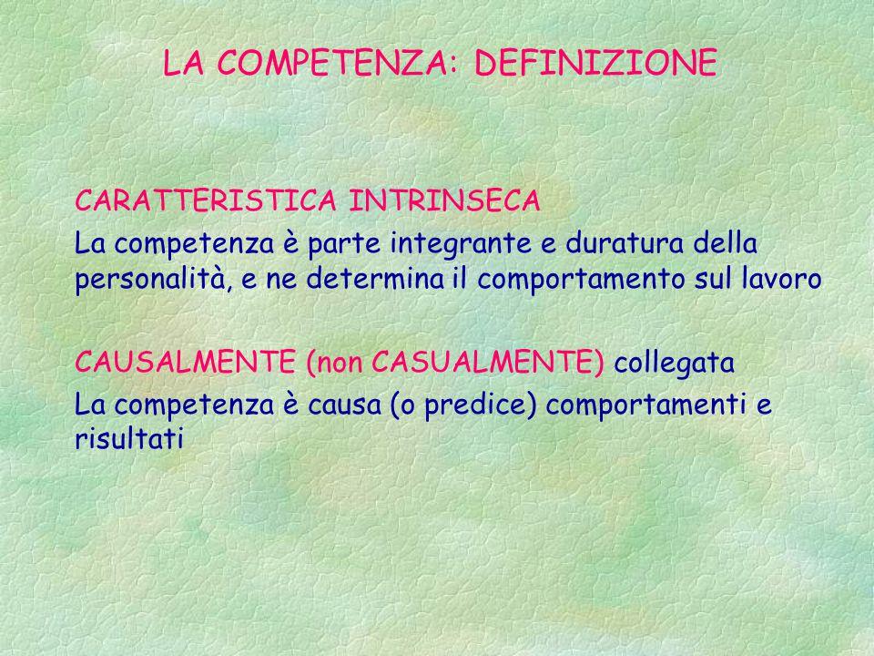 LA COMPETENZA: DEFINIZIONE CARATTERISTICA INTRINSECA La competenza è parte integrante e duratura della personalità, e ne determina il comportamento sul lavoro CAUSALMENTE (non CASUALMENTE) collegata La competenza è causa (o predice) comportamenti e risultati