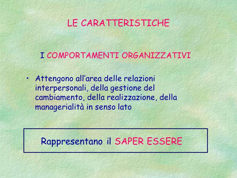 LE CARATTERISTICHE I COMPORTAMENTI ORGANIZZATIVI Attengono all'area delle relazioni interpersonali, della gestione del cambiamento, della realizzazione, della managerialità in senso lato Rappresentano il SAPER ESSERE
