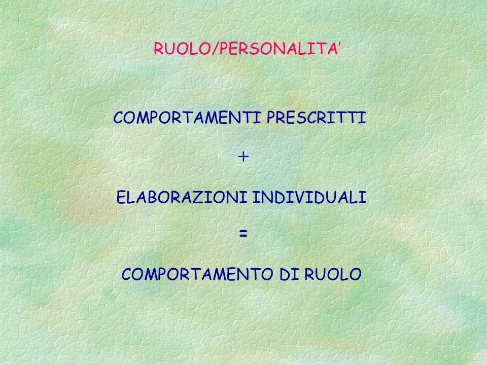 COMPORTAMENTI PRESCRITTI + ELABORAZIONI INDIVIDUALI = COMPORTAMENTO DI RUOLO RUOLO/PERSONALITA'