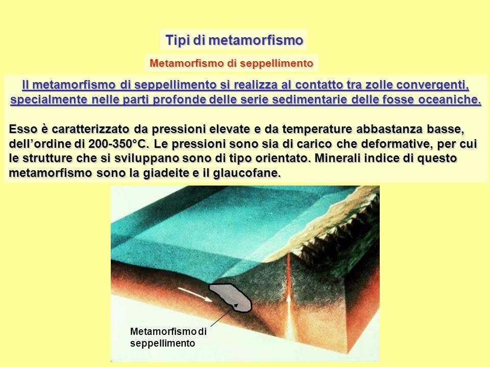 Tipi di metamorfismo Metamorfismo di seppellimento Il metamorfismo di seppellimento si realizza al contatto tra zolle convergenti, specialmente nelle