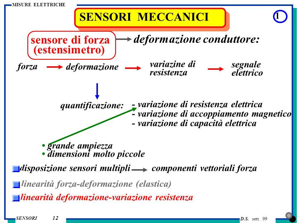 D.S. sett. 99 SENSORI MISURE ELETTRICHE 12 SENSORI MECCANICI 1 sensore di forza deformazione conduttore: forza deformazione variazine di resistenza se