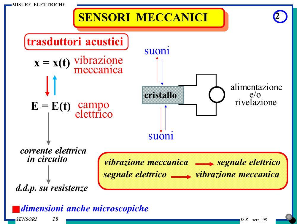 D.S. sett. 99 SENSORI MISURE ELETTRICHE 18 E = E(t) x = x(t) campo elettrico vibrazione meccanica cristallo suoni alimentazione e/o rivelazione SENSOR
