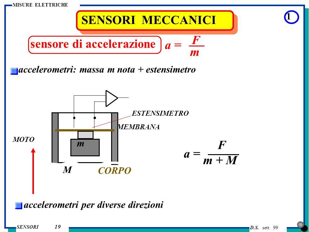 D.S. sett. 99 SENSORI MISURE ELETTRICHE 19 SENSORI MECCANICI sensore di accelerazione a = F m 1 accelerometri: massa m nota + estensimetro MEMBRANA m
