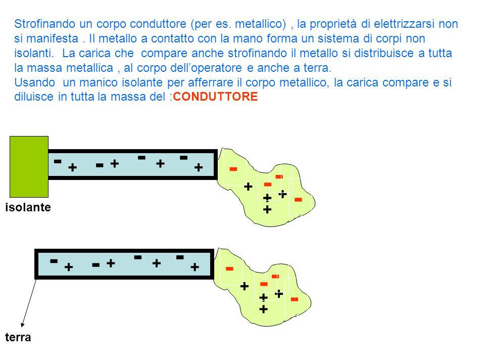 + + + ++ + + + --- - - - - - - + + + ++ + + + --- - - - - - - Strofinando un corpo conduttore (per es.