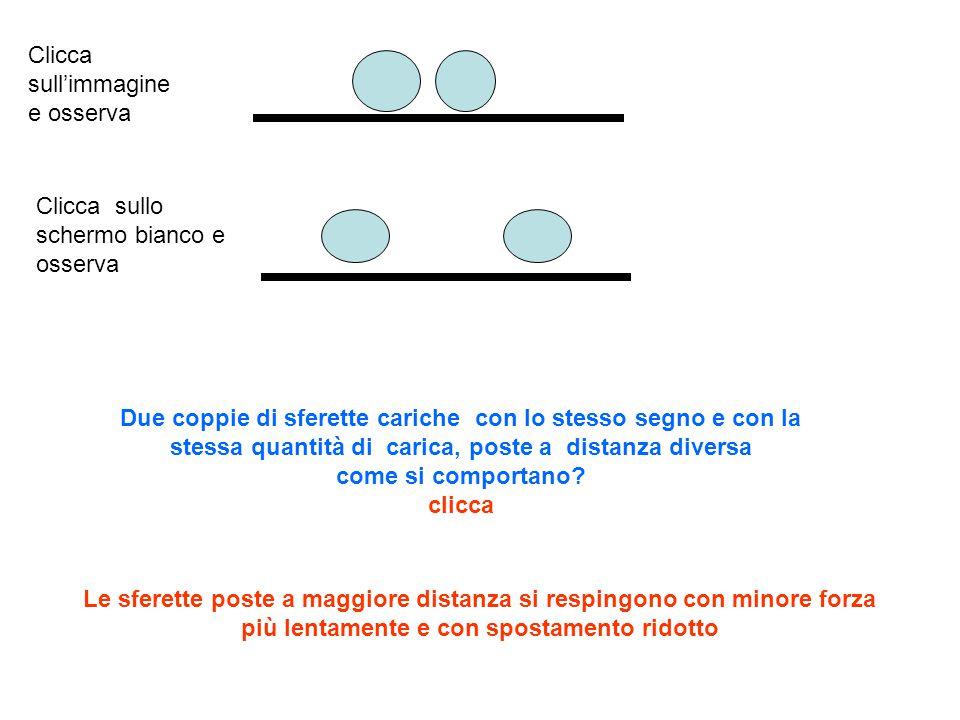 Due coppie di sferette cariche con lo stesso segno e con la stessa quantità di carica, poste a distanza diversa come si comportano.