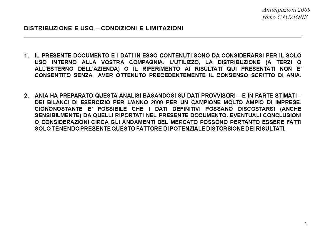 Anticipazioni 2009 ramo CAUZIONE 2 PREMI CONTABILIZZATI LORDI DEL LAVORO DIRETTO ITALIANO (milioni di euro) Variazione % anno su anno 11,6% Variazione annua media composta 2009/2000 1,1% (*): Stima Ania su campione del 97,0% del mercato Cauzione 4,6% -3,9% -9,9% 3,4% 2,1% 6,0% 1,5% -3,6%