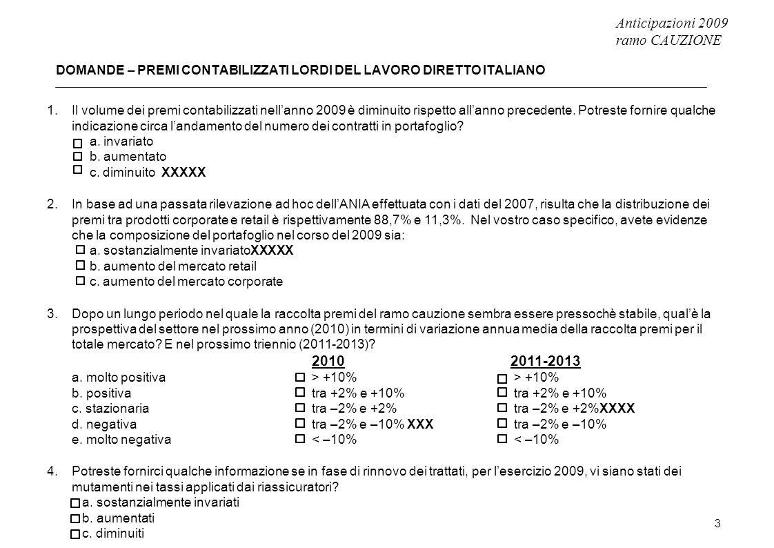 Anticipazioni 2009 ramo CAUZIONE 3 DOMANDE – PREMI CONTABILIZZATI LORDI DEL LAVORO DIRETTO ITALIANO 1.Il volume dei premi contabilizzati nell'anno 2009 è diminuito rispetto all'anno precedente.
